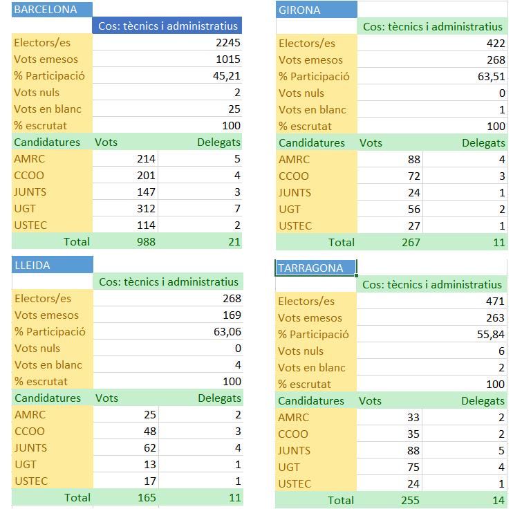 eleccions_resultats_2015